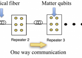 Third Generation Quantum Repeater with One-Way Communication